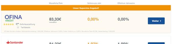 Finanzcheck Kreditvergleich: 1000 Euro zu 0,00%